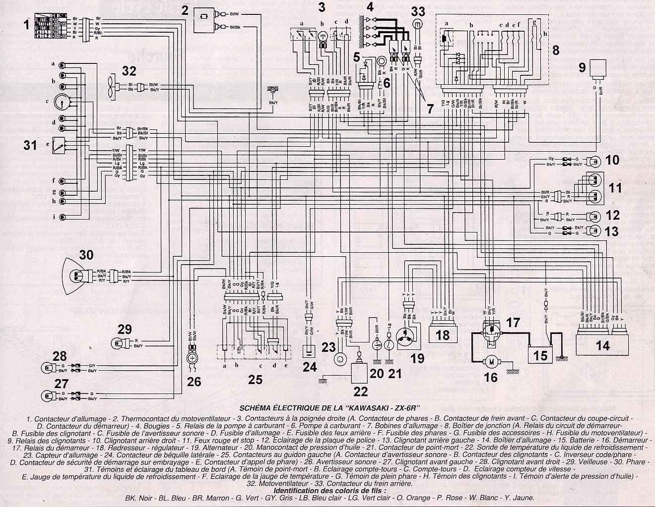 Schema electrique zxr