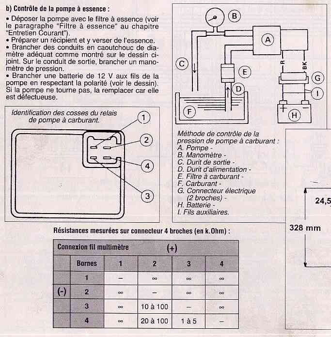 Shunter le relais de la pompe à essence ? - Forum Moto ...